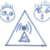 Электромагнитные поля