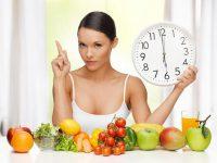 Лучшие средства для похудения